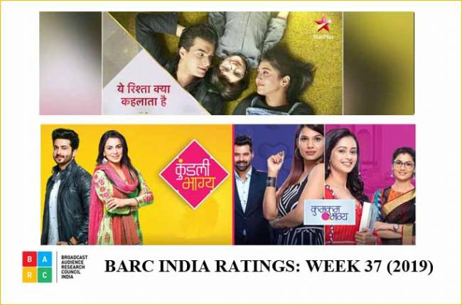 BARC India Ratings: Yeh Rishta Kya Kehlata Hai, Kundali Bhagya, and Kumkum Bhagya rule the roost!
